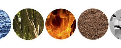 Los 5 Elementos del Feng Shui